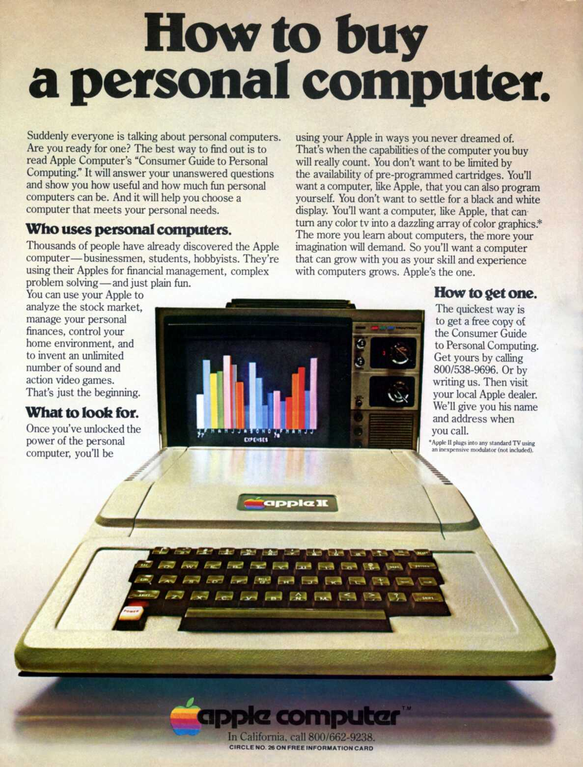 Apple II Advertisement 1979